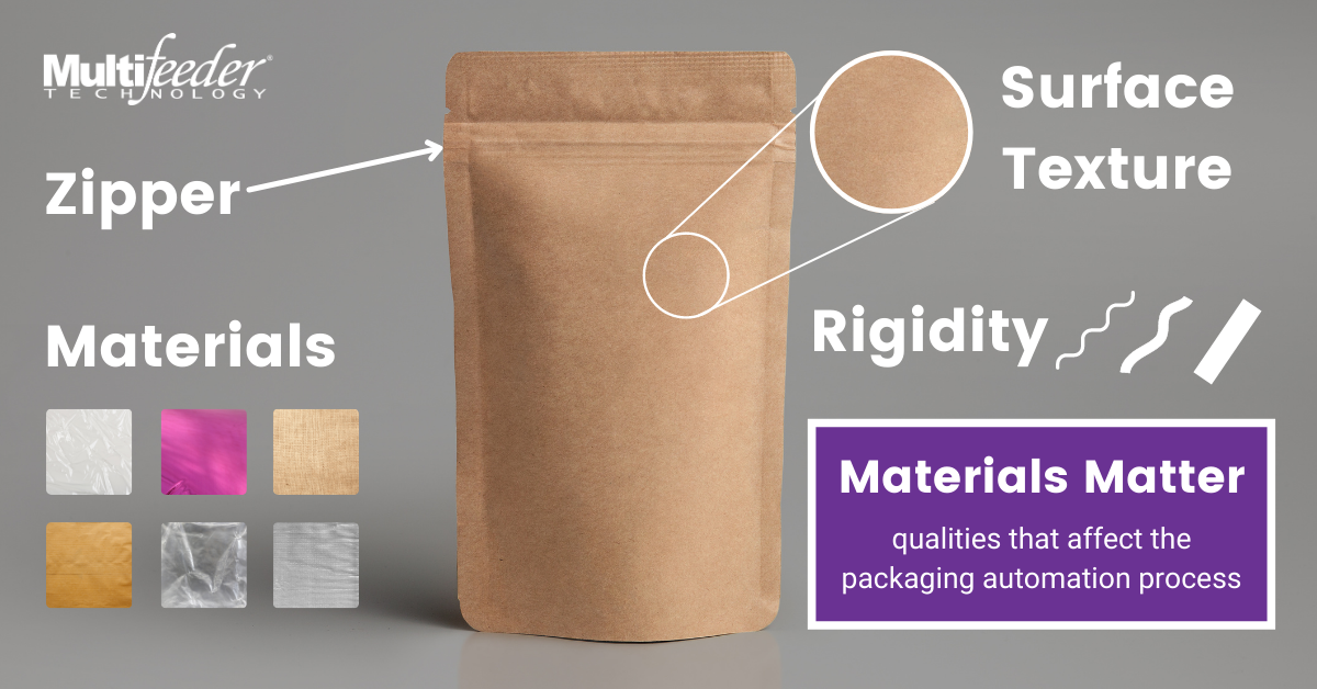 Infographic highlighting the zipper, materials, surface texture, and rigidity of a pouch