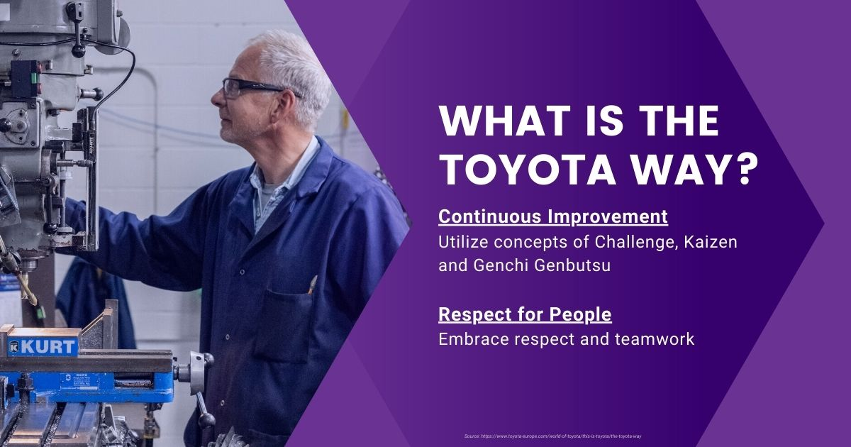 What is the Toyota Way_